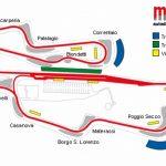 Mudello Autodromo Internazionale - Mappa